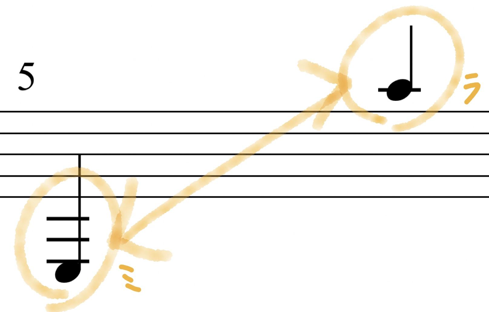 ハンドオルゴールの楽譜の作り方 移調編(過去の自分自身に教えてあげたい)